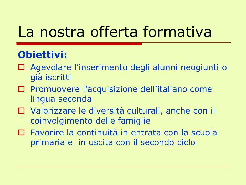 La nostra offerta formativa Obiettivi: Agevolare linserimento degli alunni neogiunti o già iscritti Promuovere l'acquisizione dellitaliano come lingua
