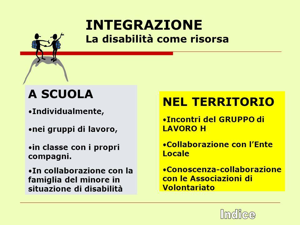 INTEGRAZIONE La disabilità come risorsa A SCUOLA Individualmente, nei gruppi di lavoro, in classe con i propri compagni. In collaborazione con la fami