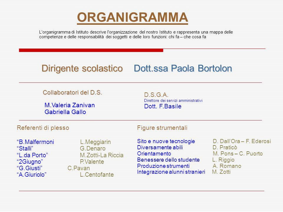 ORGANIGRAMMA L'organigramma di Istituto descrive l'organizzazione del nostro Istituto e rappresenta una mappa delle competenze e delle responsabilità
