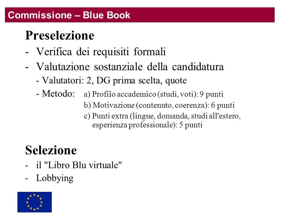Preselezione -Verifica dei requisiti formali -Valutazione sostanziale della candidatura - Valutatori: 2, DG prima scelta, quote - Metodo: a) Profilo accademico (studi, voti): 9 punti b) Motivazione (contenuto, coerenza): 6 punti c) Punti extra (lingue, domanda, studi all estero, esperienza professionale): 5 punti Selezione -il Libro Blu virtuale -Lobbying Commissione – Blue Book
