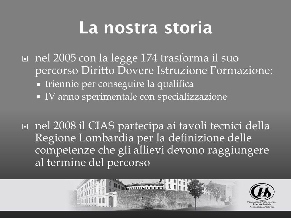 La nostra storia nel 2005 con la legge 174 trasforma il suo percorso Diritto Dovere Istruzione Formazione: triennio per conseguire la qualifica IV ann