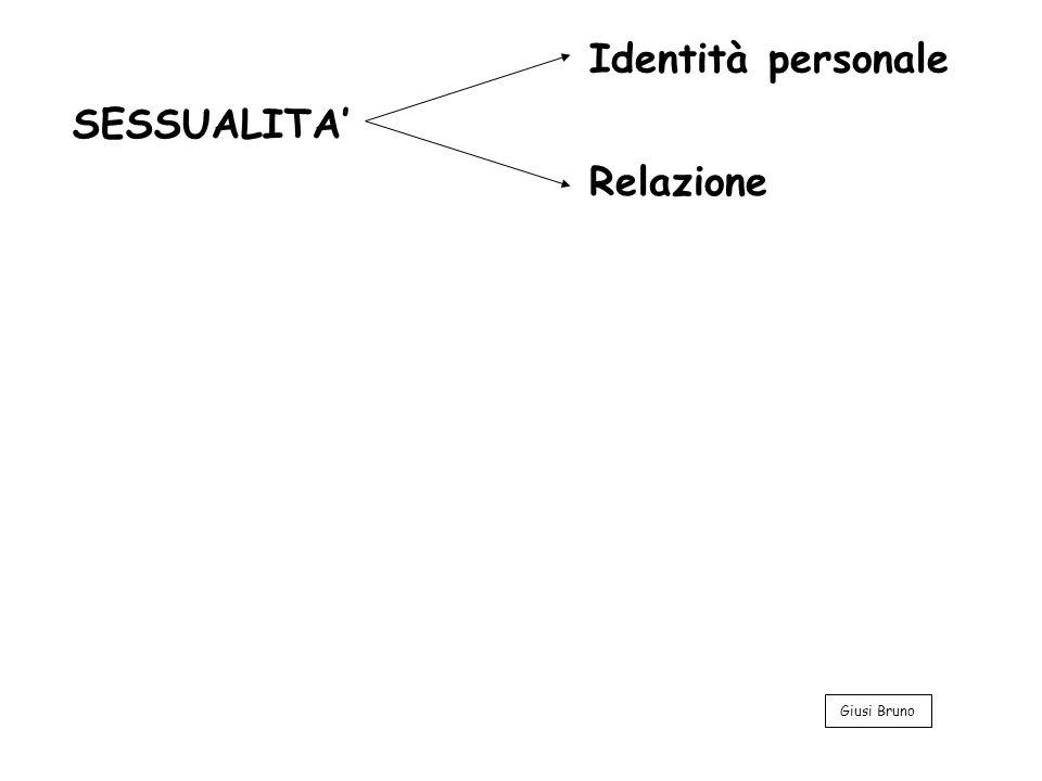 SESSUALITA Identità personale Relazione Giusi Bruno