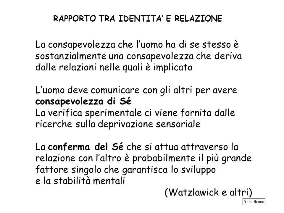 La consapevolezza che luomo ha di se stesso è sostanzialmente una consapevolezza che deriva dalle relazioni nelle quali è implicato Luomo deve comunicare con gli altri per avere consapevolezza di Sé La verifica sperimentale ci viene fornita dalle ricerche sulla deprivazione sensoriale La conferma del Sé che si attua attraverso la relazione con laltro è probabilmente il più grande fattore singolo che garantisca lo sviluppo e la stabilità mentali (Watzlawick e altri) RAPPORTO TRA IDENTITA E RELAZIONE Giusi Bruno