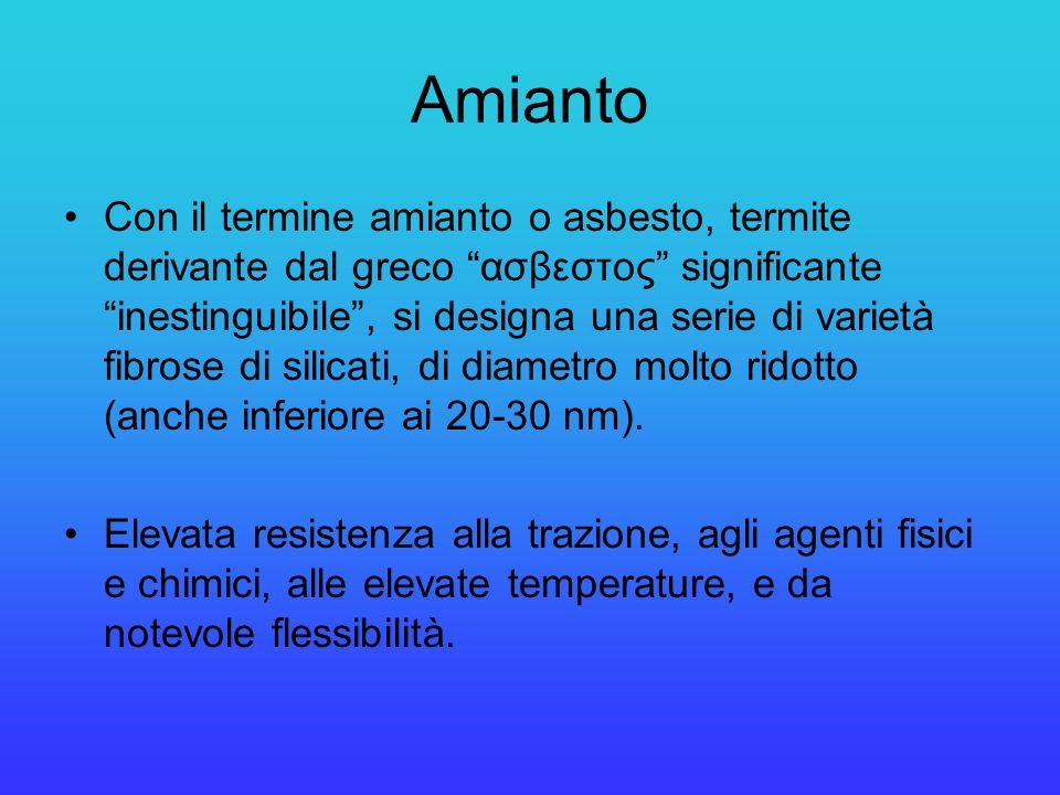 Amianto Con il termine amianto o asbesto, termite derivante dal greco ασβεστος significante inestinguibile, si designa una serie di varietà fibrose di