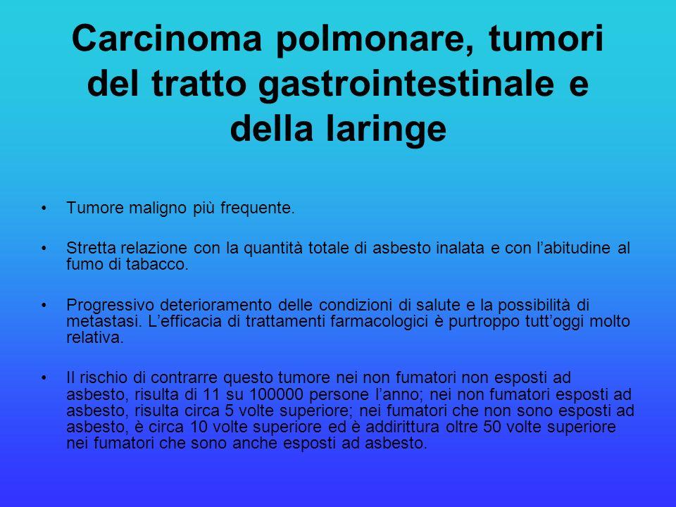 Carcinoma polmonare, tumori del tratto gastrointestinale e della laringe Tumore maligno più frequente. Stretta relazione con la quantità totale di asb
