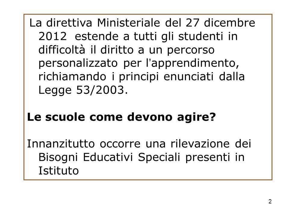 2 La direttiva Ministeriale del 27 dicembre 2012 estende a tutti gli studenti in difficoltà il diritto a un percorso personalizzato per lapprendimento