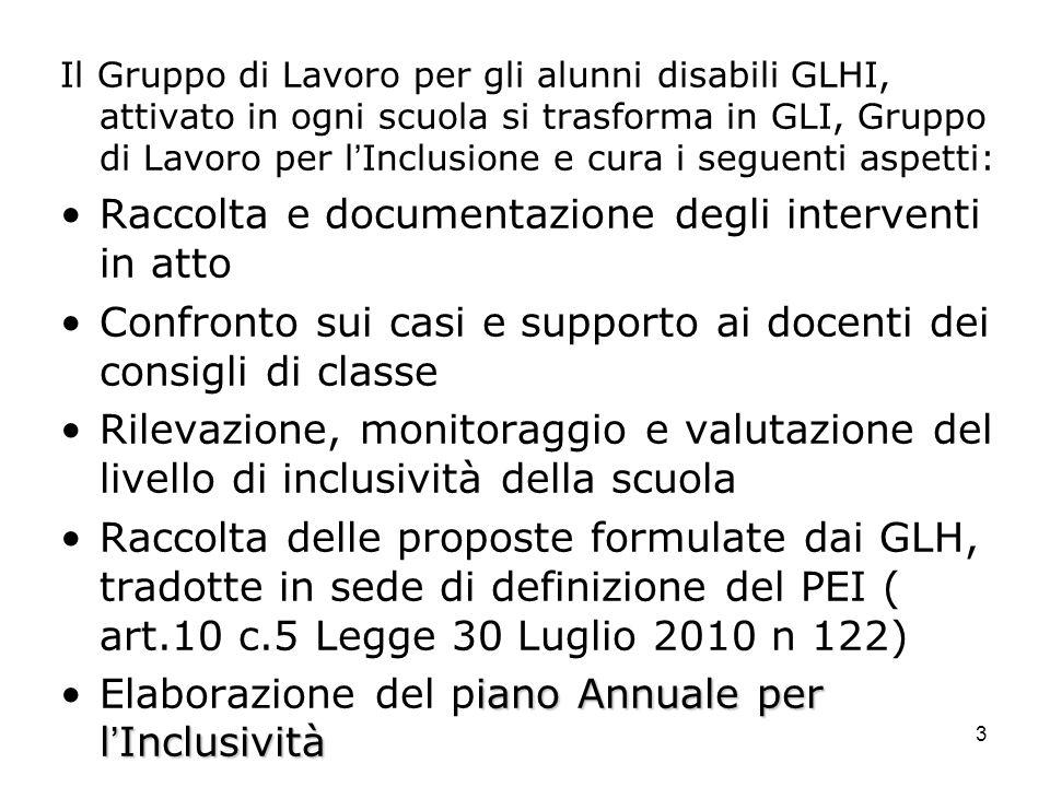 3 Il Gruppo di Lavoro per gli alunni disabili GLHI, attivato in ogni scuola si trasforma in GLI, Gruppo di Lavoro per lInclusione e cura i seguenti as