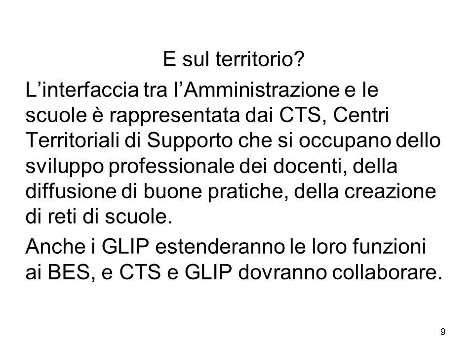 E sul territorio? Linterfaccia tra lAmministrazione e le scuole è rappresentata dai CTS, Centri Territoriali di Supporto che si occupano dello svilupp