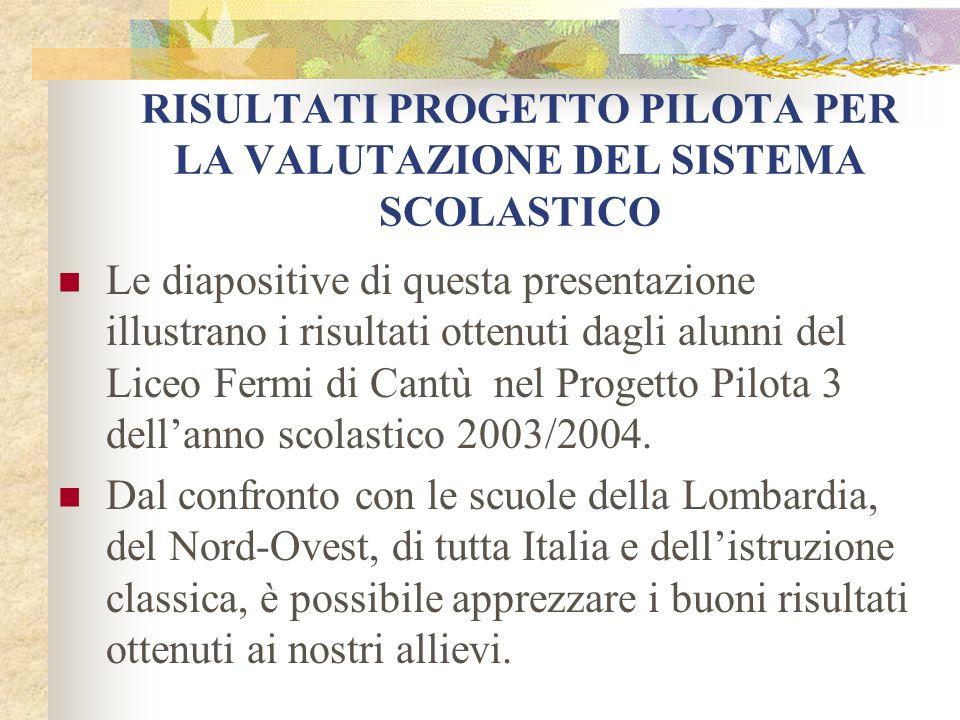 ITALIANO – CLASSI PRIME