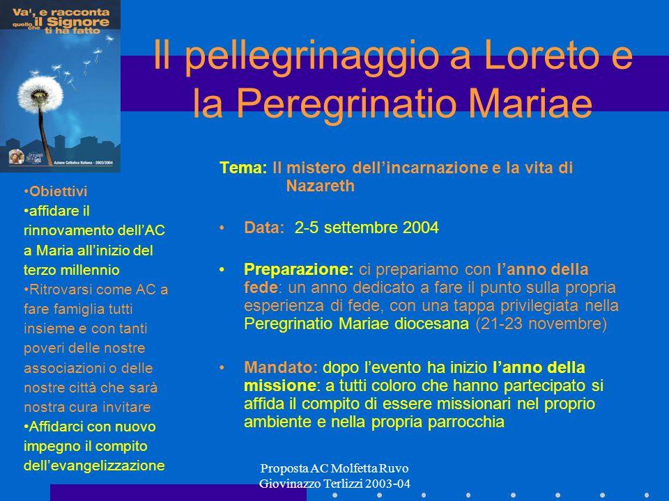 Proposta AC Molfetta Ruvo Giovinazzo Terlizzi 2003-04 Il pellegrinaggio a Loreto e la Peregrinatio Mariae Tema: Il mistero dellincarnazione e la vita