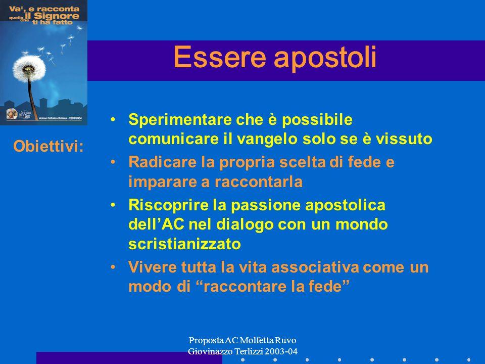 Proposta AC Molfetta Ruvo Giovinazzo Terlizzi 2003-04 Essere apostoli Sperimentare che è possibile comunicare il vangelo solo se è vissuto Radicare la