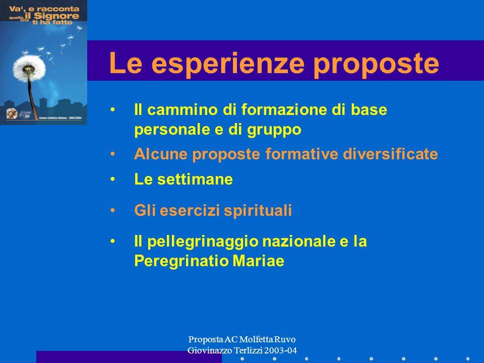 Proposta AC Molfetta Ruvo Giovinazzo Terlizzi 2003-04 Le esperienze proposte Il cammino di formazione di base personale e di gruppo Alcune proposte fo