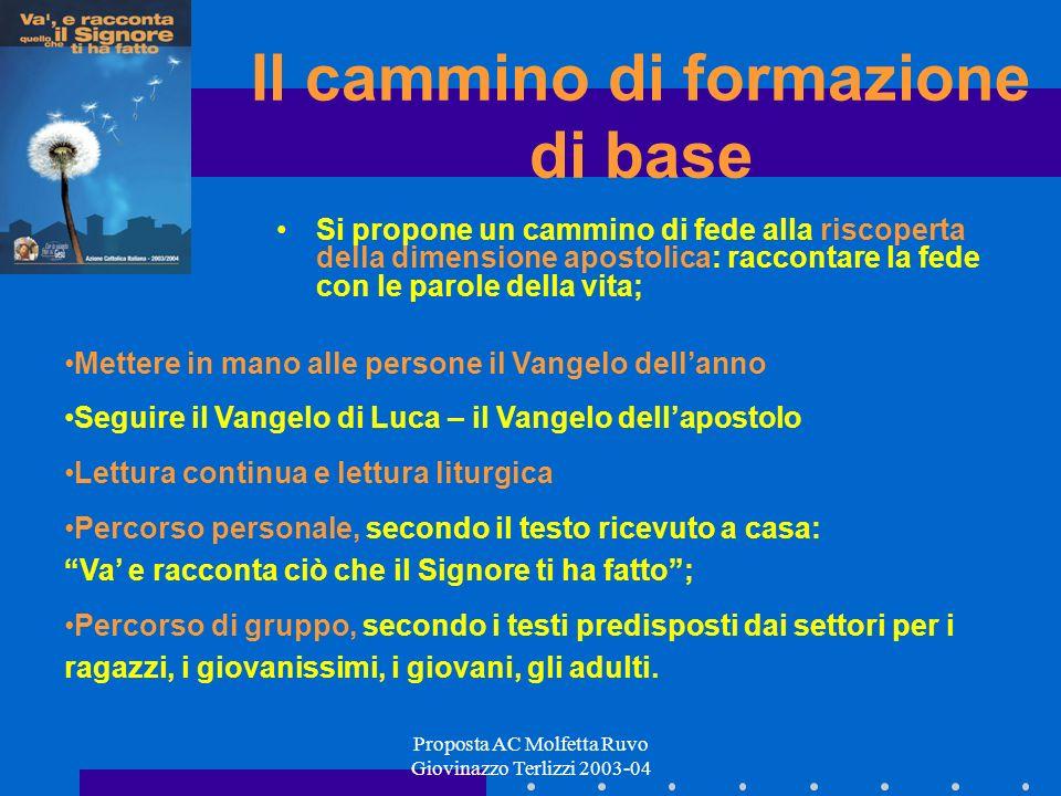 Proposta AC Molfetta Ruvo Giovinazzo Terlizzi 2003-04 Il cammino di formazione di base Si propone un cammino di fede alla riscoperta della dimensione