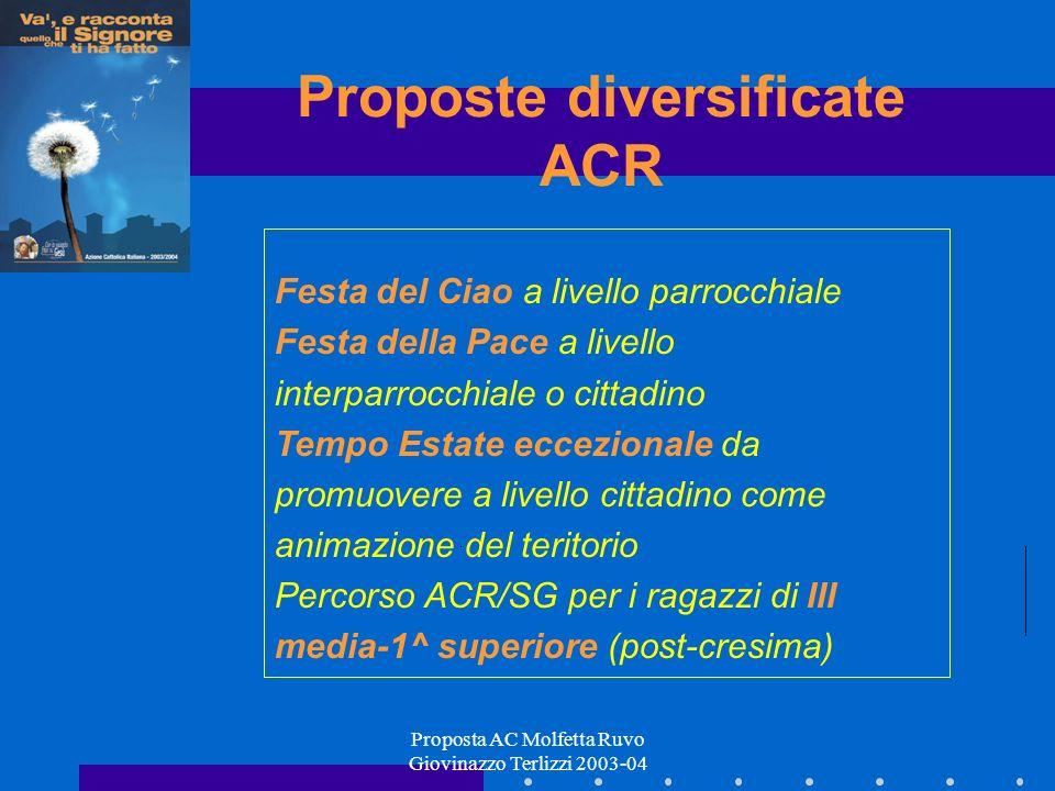 Proposta AC Molfetta Ruvo Giovinazzo Terlizzi 2003-04 Proposte diversificate ACR Festa del Ciao a livello parrocchiale Festa della Pace a livello inte