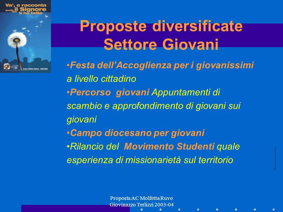 Proposta AC Molfetta Ruvo Giovinazzo Terlizzi 2003-04 Proposte diversificate Settore Giovani Festa dellAccoglienza per i giovanissimi a livello cittad