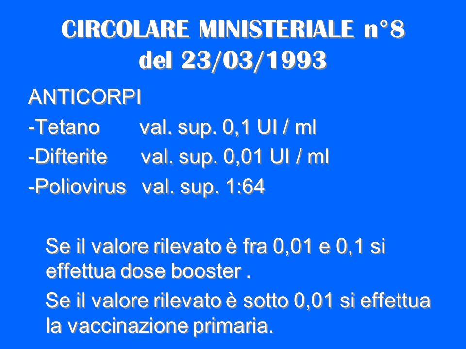 CIRCOLARE MINISTERIALE n°8 del 23/03/1993 ANTICORPI -Tetano val. sup. 0,1 UI / ml -Difterite val. sup. 0,01 UI / ml -Poliovirus val. sup. 1:64 Se il v
