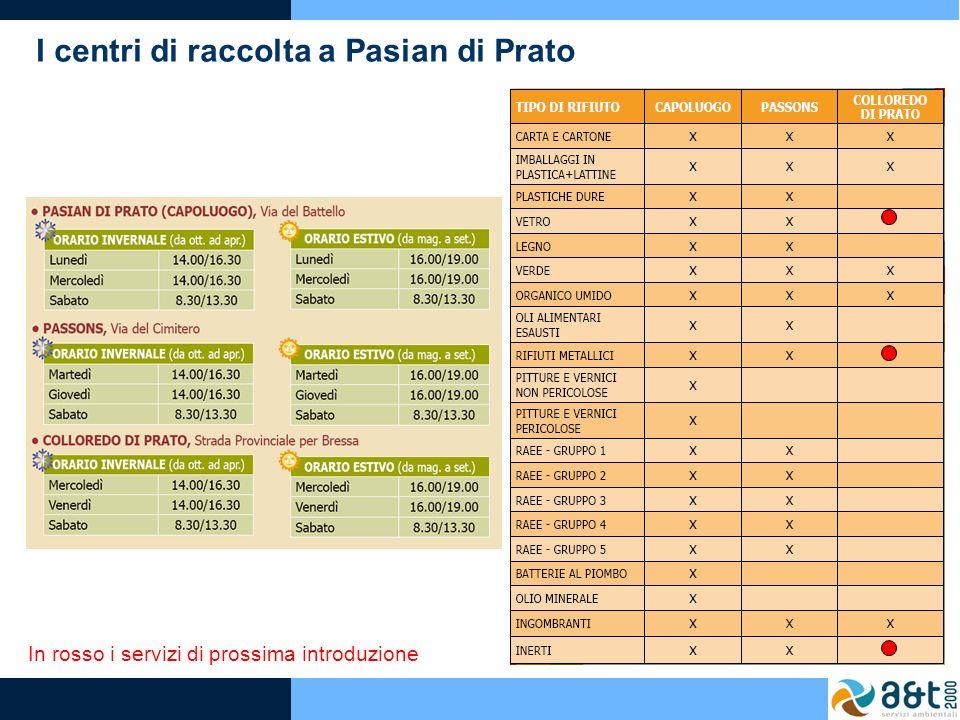I centri di raccolta a Pasian di Prato In rosso i servizi di prossima introduzione