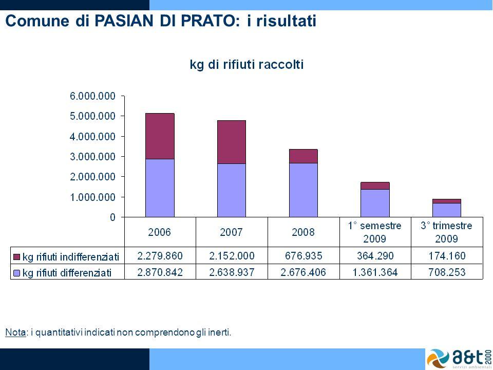 Comune di PASIAN DI PRATO: i risultati Nota: i quantitativi indicati non comprendono gli inerti.