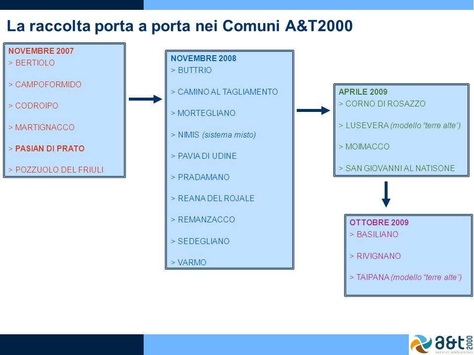 La raccolta porta a porta nei Comuni A&T2000 NOVEMBRE 2008 > BUTTRIO > CAMINO AL TAGLIAMENTO > MORTEGLIANO > NIMIS (sistema misto) > PAVIA DI UDINE > PRADAMANO > REANA DEL ROJALE > REMANZACCO > SEDEGLIANO > VARMO NOVEMBRE 2007 > BERTIOLO > CAMPOFORMIDO > CODROIPO > MARTIGNACCO > PASIAN DI PRATO > POZZUOLO DEL FRIULI APRILE 2009 > CORNO DI ROSAZZO > LUSEVERA (modello terre alte) > MOIMACCO > SAN GIOVANNI AL NATISONE OTTOBRE 2009 > BASILIANO > RIVIGNANO > TAIPANA (modello terre alte)