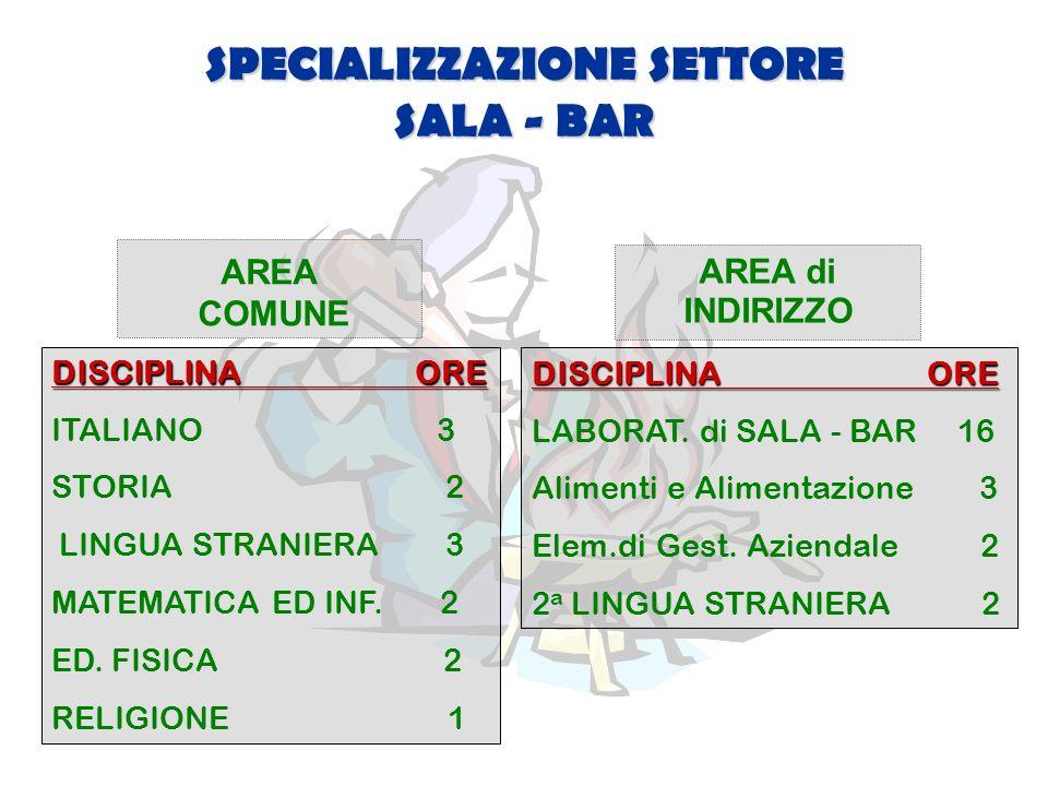 SPECIALIZZAZIONE SETTORE SALA - BAR AREA COMUNE DISCIPLINA ORE ITALIANO 3 STORIA 2 LINGUA STRANIERA 3 MATEMATICA ED INF.