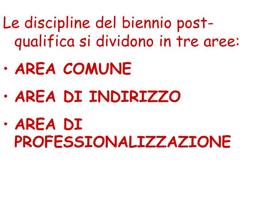 Le discipline del biennio post- qualifica si dividono in tre aree: AREA COMUNE AREA DI INDIRIZZO AREA DI PROFESSIONALIZZAZIONE