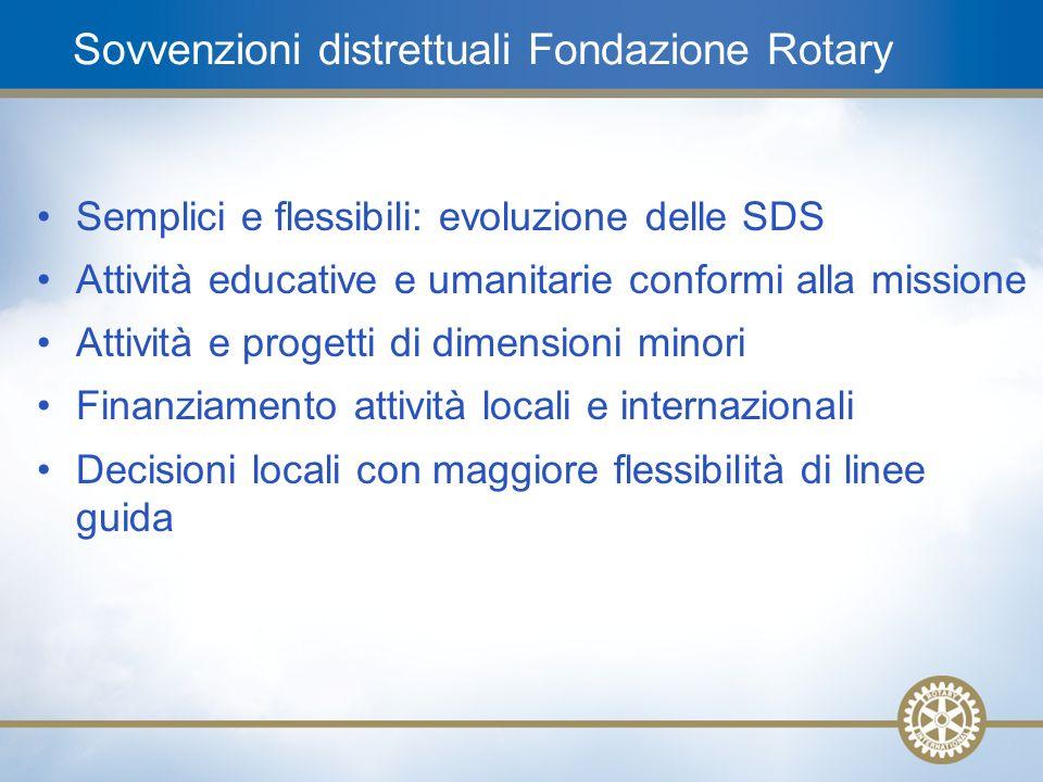 10 Sovvenzioni distrettuali Fondazione Rotary Semplici e flessibili: evoluzione delle SDS Attività educative e umanitarie conformi alla missione Attiv