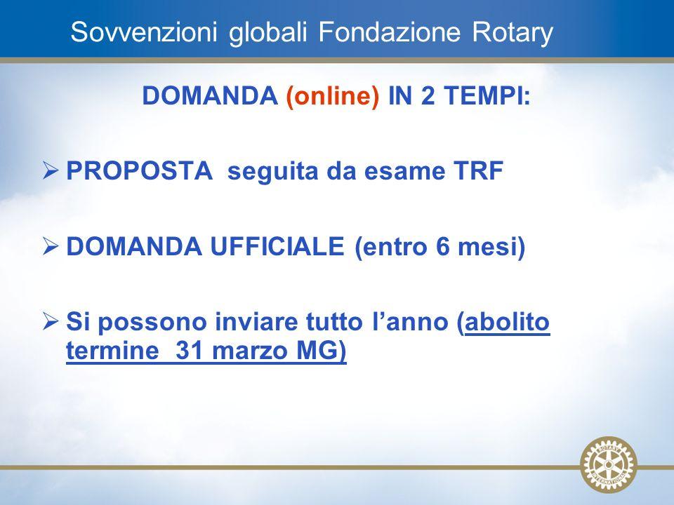 14 Sovvenzioni globali Fondazione Rotary DOMANDA (online) IN 2 TEMPI: PROPOSTA seguita da esame TRF DOMANDA UFFICIALE (entro 6 mesi) Si possono inviar