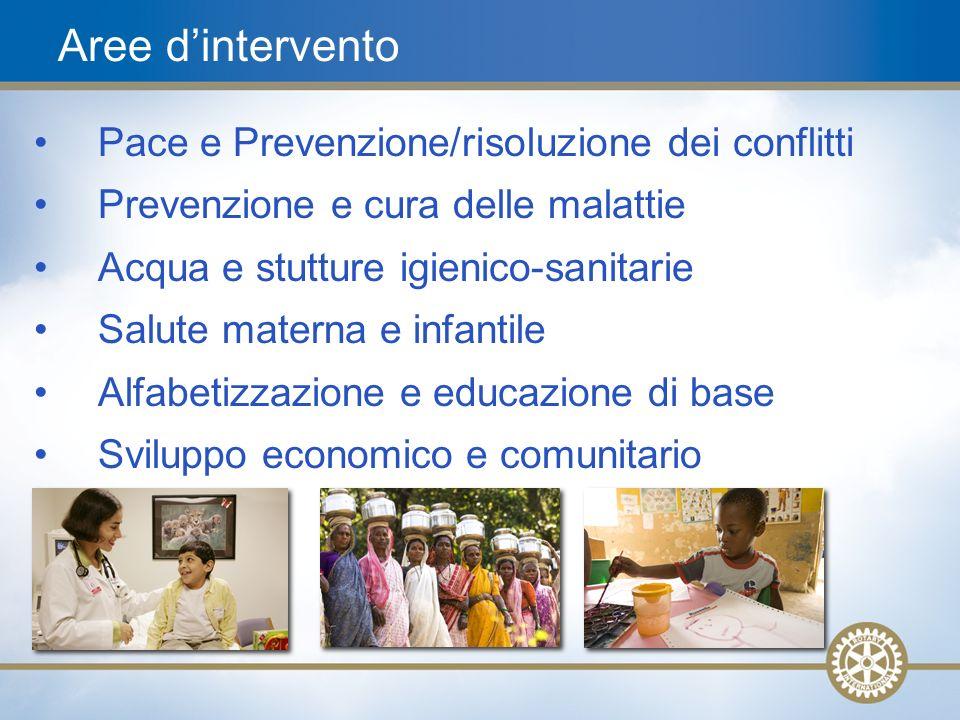 15 Pace e Prevenzione/risoluzione dei conflitti Prevenzione e cura delle malattie Acqua e stutture igienico-sanitarie Salute materna e infantile Alfab