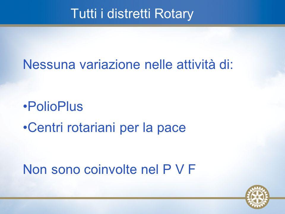 18 Tutti i distretti Rotary Nessuna variazione nelle attività di: PolioPlus Centri rotariani per la pace Non sono coinvolte nel P V F