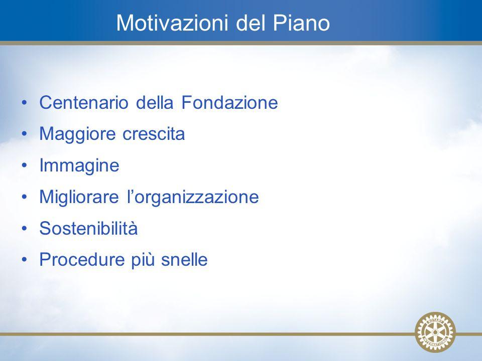 2 Motivazioni del Piano Centenario della Fondazione Maggiore crescita Immagine Migliorare lorganizzazione Sostenibilità Procedure più snelle