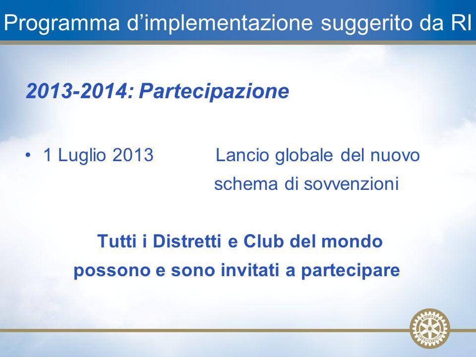 23 Programma dimplementazione suggerito da RI 2013-2014: Partecipazione 1 Luglio 2013 Lancio globale del nuovo schema di sovvenzioni Tutti i Distretti