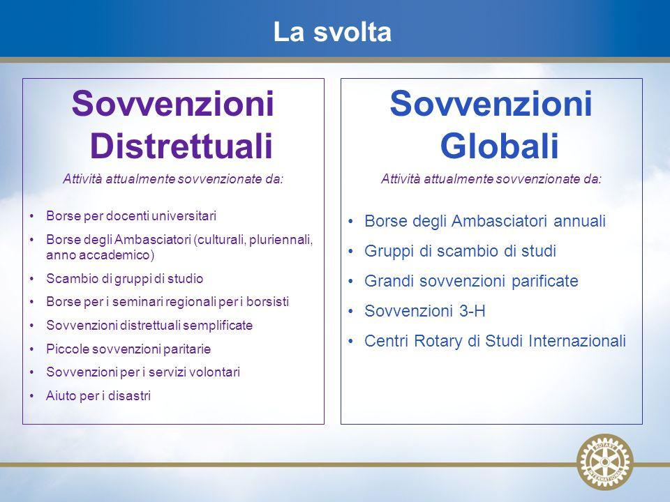 6 La svolta Sovvenzioni Globali Attività attualmente sovvenzionate da: Borse degli Ambasciatori annuali Gruppi di scambio di studi Grandi sovvenzioni
