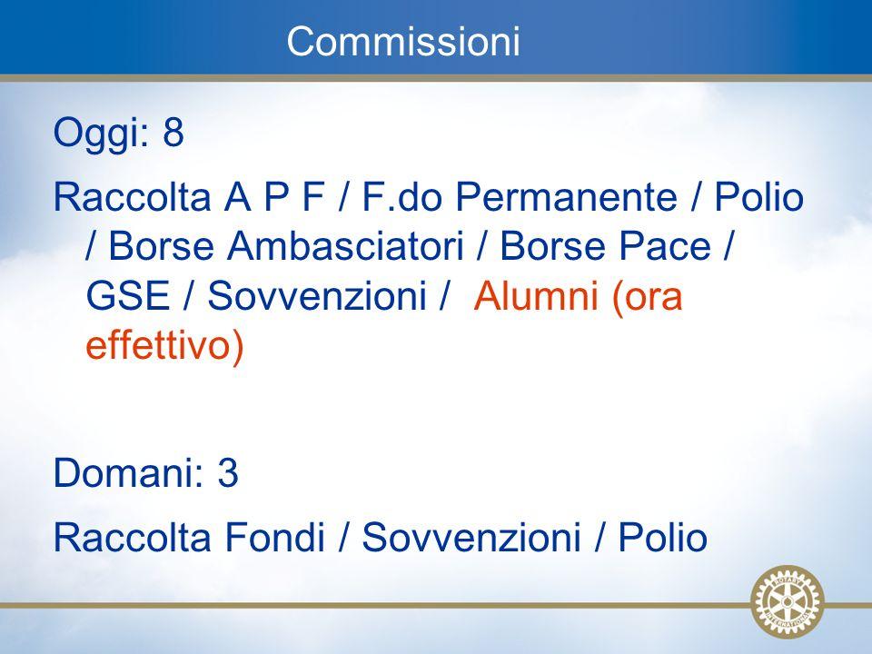 7 Commissioni Oggi: 8 Raccolta A P F / F.do Permanente / Polio / Borse Ambasciatori / Borse Pace / GSE / Sovvenzioni / Alumni (ora effettivo) Domani: