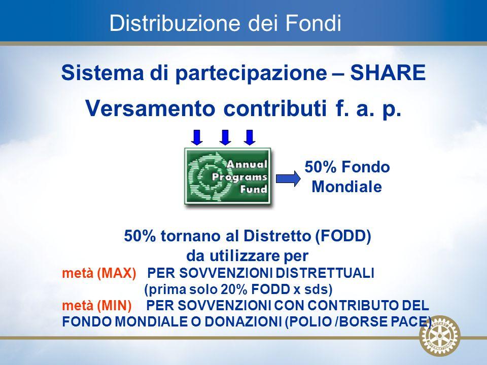 8 Distribuzione dei Fondi Sistema di partecipazione – SHARE Versamento contributi f. a. p. 50% tornano al Distretto (FODD) da utilizzare per metà (MAX