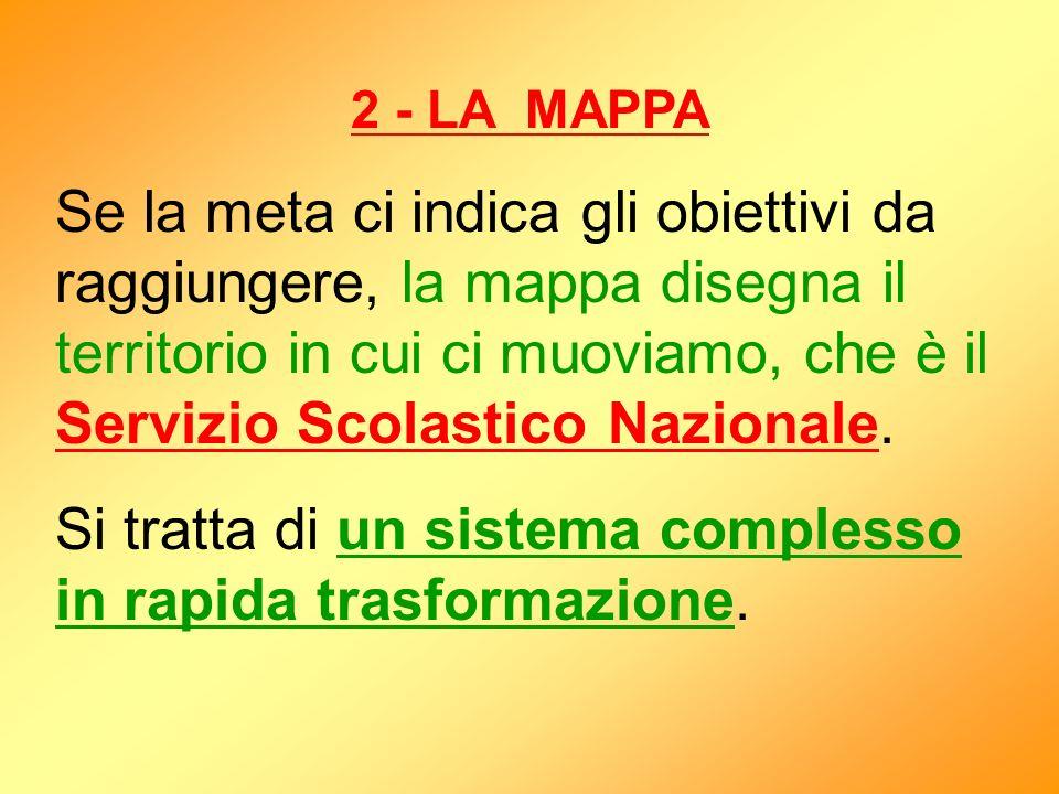 2 - LA MAPPA Se la meta ci indica gli obiettivi da raggiungere, la mappa disegna il territorio in cui ci muoviamo, che è il Servizio Scolastico Nazion