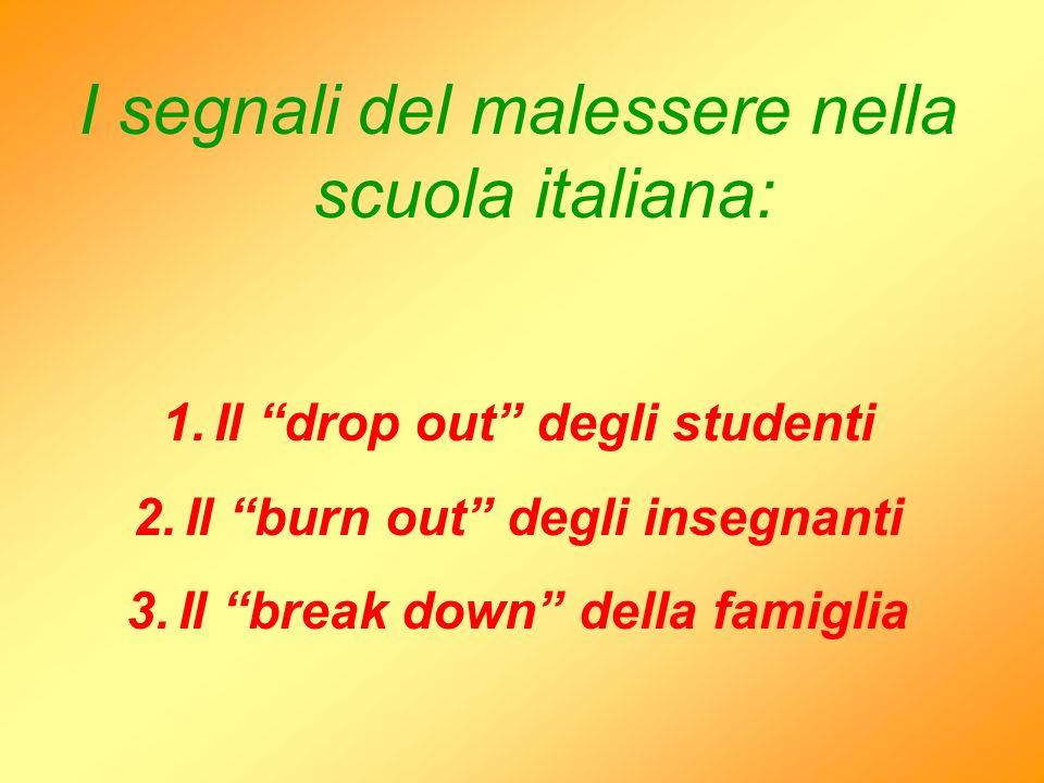I segnali del malessere nella scuola italiana: 1.Il drop out degli studenti 2.Il burn out degli insegnanti 3.Il break down della famiglia