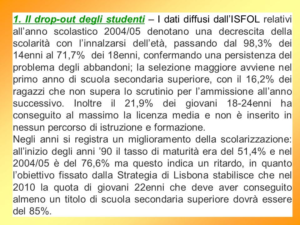 1. Il drop-out degli studenti – I dati diffusi dallISFOL relativi allanno scolastico 2004/05 denotano una decrescita della scolarità con linnalzarsi d