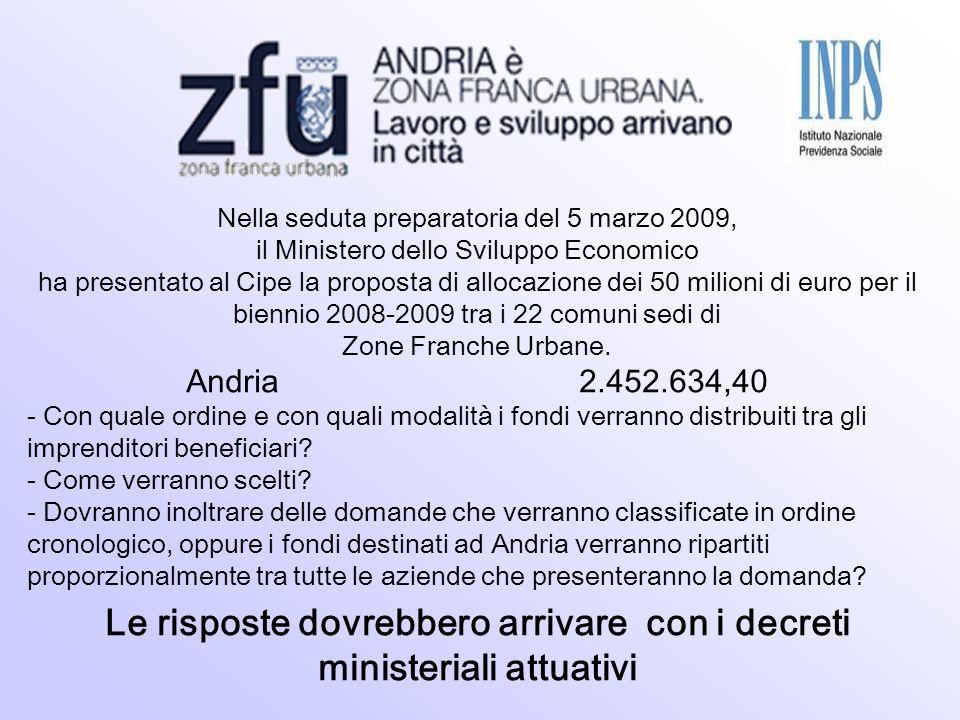 Nella seduta preparatoria del 5 marzo 2009, il Ministero dello Sviluppo Economico ha presentato al Cipe la proposta di allocazione dei 50 milioni di euro per il biennio 2008-2009 tra i 22 comuni sedi di Zone Franche Urbane.