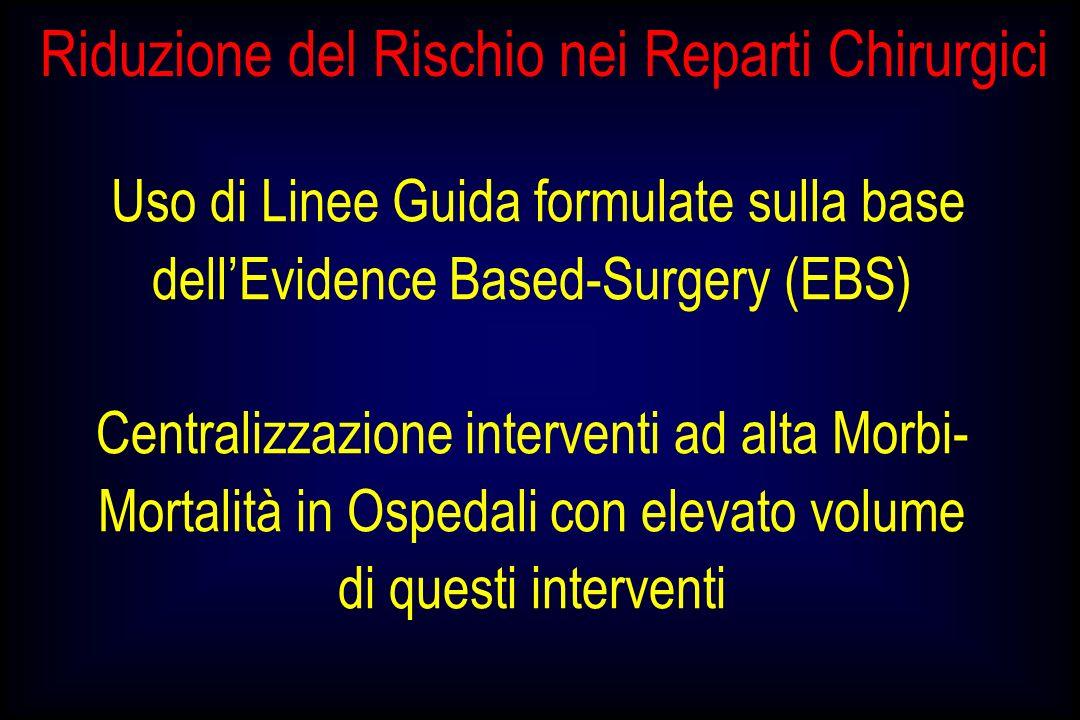 Riduzione del Rischio nei Reparti Chirurgici Uso di Linee Guida formulate sulla base dellEvidence Based-Surgery (EBS) Centralizzazione interventi ad a