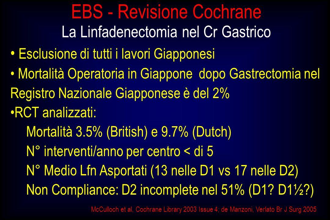 EBS - Revisione Cochrane La Linfadenectomia nel Cr Gastrico Esclusione di tutti i lavori Giapponesi Mortalità Operatoria in Giappone dopo Gastrectomia