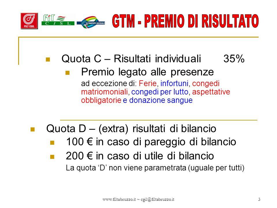 www.filtabruzzo.it ~ cgil@filtabruzzo.it4 Quota A – Risultati aziendali 30% Quota B – Risultati settoriali 35% Quota C – Risultati individuali 35% 100% Quota D – (extra) risultati di bilancio Le quote A-B-C sono soggette a parametrazione La quota D è una somma corrisposta in egual misura