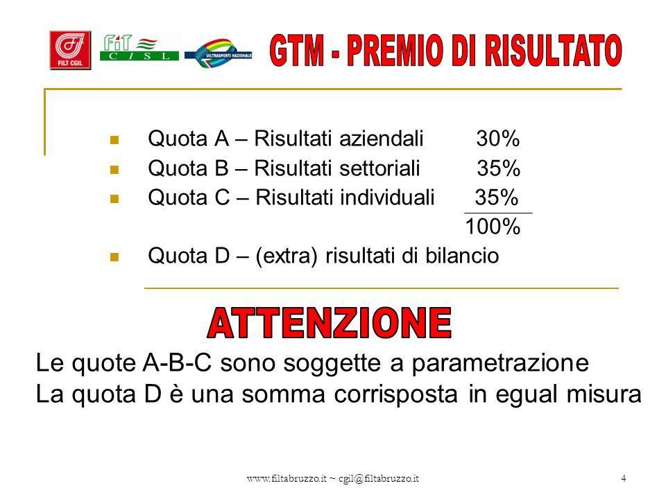 www.filtabruzzo.it ~ cgil@filtabruzzo.it4 Quota A – Risultati aziendali 30% Quota B – Risultati settoriali 35% Quota C – Risultati individuali 35% 100