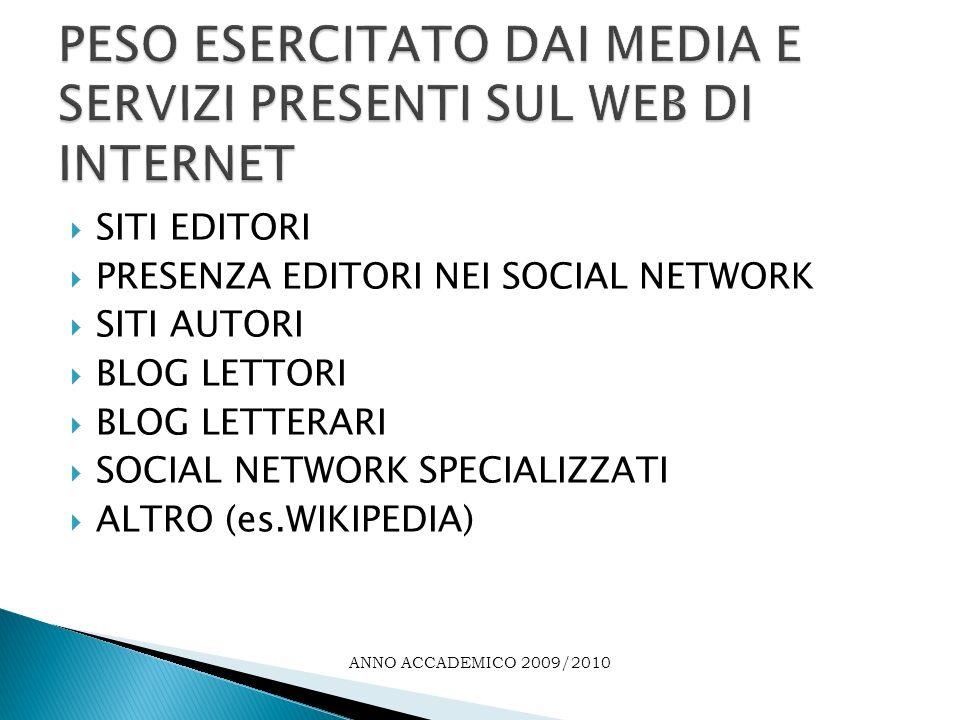 SITI EDITORI PRESENZA EDITORI NEI SOCIAL NETWORK SITI AUTORI BLOG LETTORI BLOG LETTERARI SOCIAL NETWORK SPECIALIZZATI ALTRO (es.WIKIPEDIA) ANNO ACCADEMICO 2009/2010