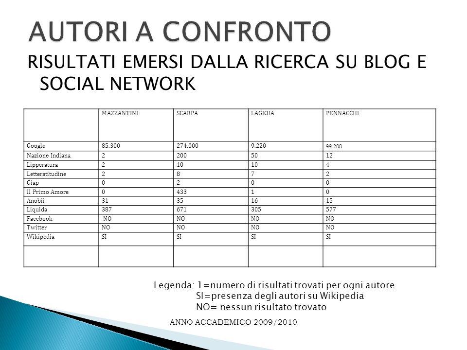 GENERAZIONE UNDER 40 RUOLO DELLA NARRATIVA CONTEMPORANEA MEDIOCRITÀ DEL DIBATTITO CULTURALE IN ITALIA ANNO ACCADEMICO 2009/2010