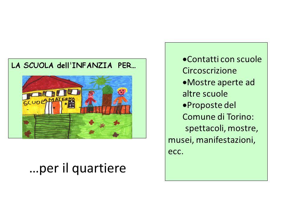 Contatti con scuole Circoscrizione Mostre aperte ad altre scuole Proposte del Comune di Torino: spettacoli, mostre, musei, manifestazioni, ecc. …per i