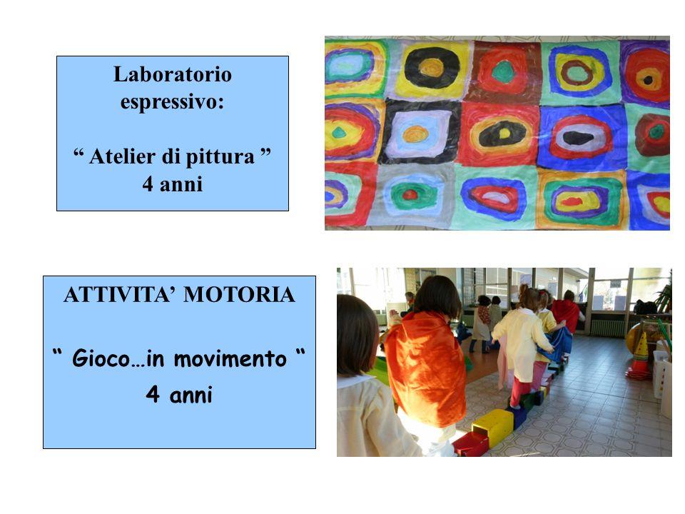 ATTIVITA MOTORIA Gioco…in movimento 4 anni Laboratorio espressivo: Atelier di pittura 4 anni