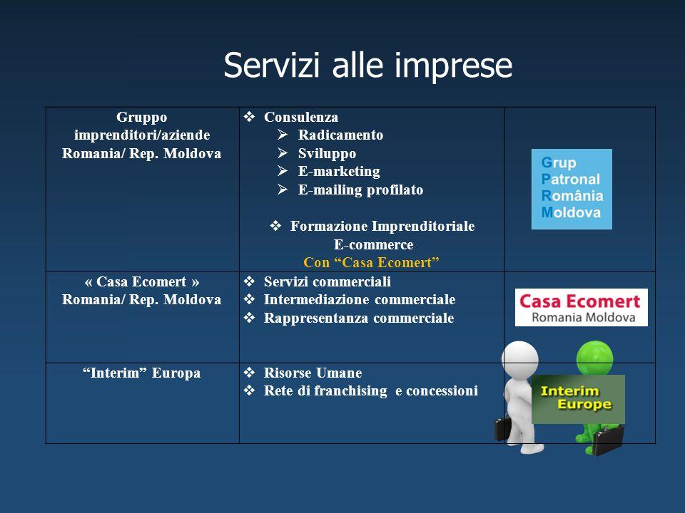 Gruppo imprenditori/aziende Romania/ Rep. Moldova Consulenza Radicamento Sviluppo E-marketing E-mailing profilato Formazione Imprenditoriale E-commerc