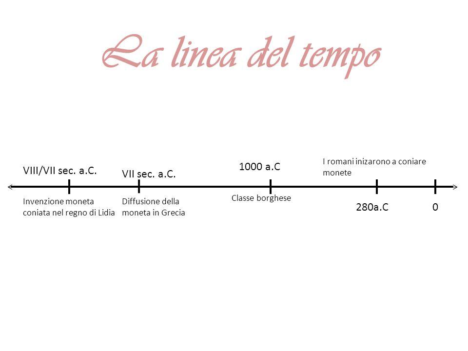 La linea del tempo 0 Invenzione moneta coniata nel regno di Lidia I romani inizarono a coniare monete 280a.C VIII/VII sec. a.C. Classe borghese 1000 a