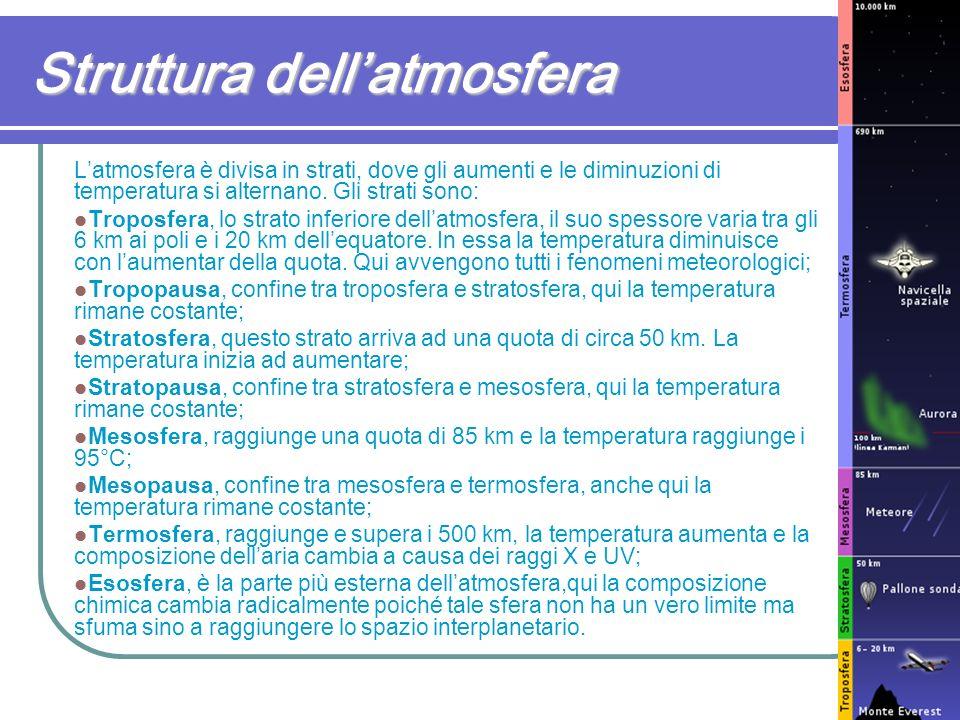 Struttura dellatmosfera Latmosfera è divisa in strati, dove gli aumenti e le diminuzioni di temperatura si alternano. Gli strati sono: Troposfera, lo