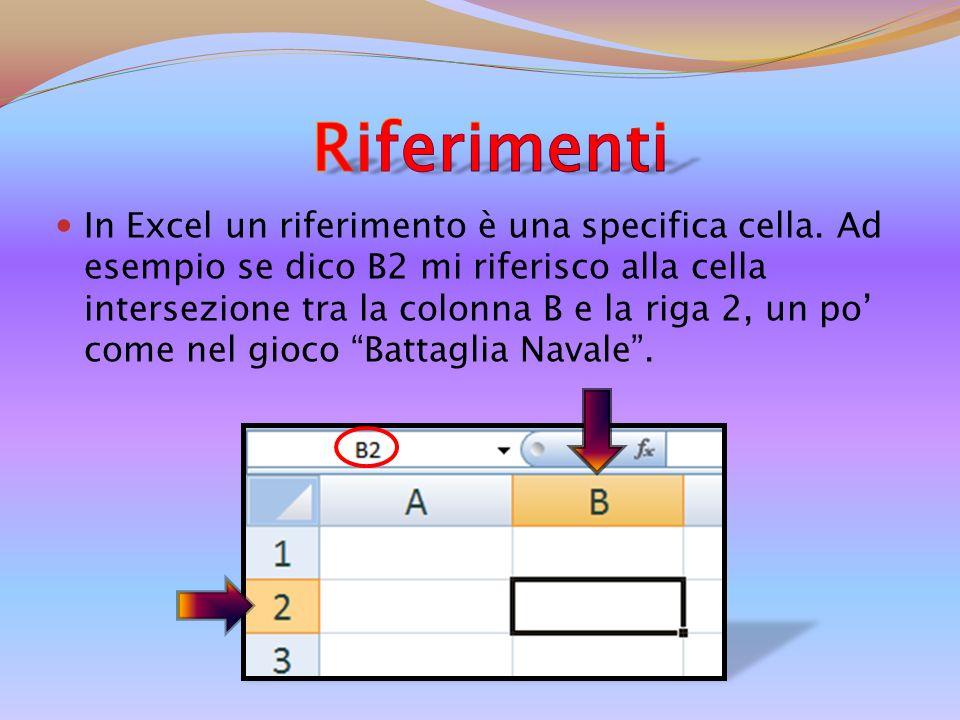In Excel un riferimento è una specifica cella.